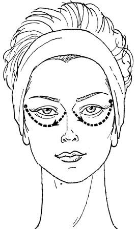 Рис. 17. Поглаживание спинки носа и круговой мышцы глаза